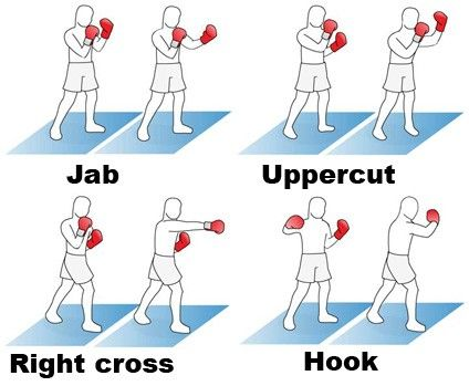 What are some good training videos to learn kickboxing at ...