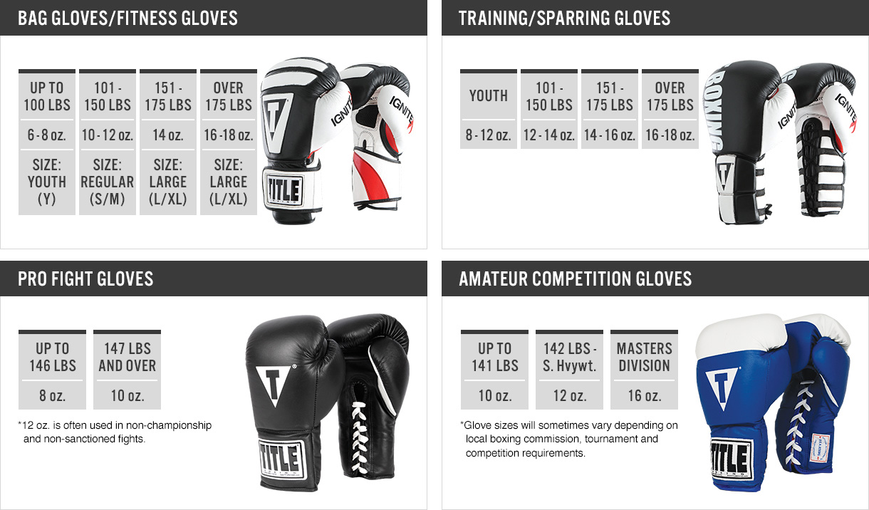 regulation boxing glove weight